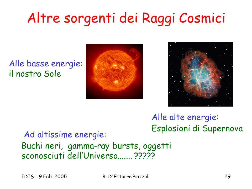 IDIS - 9 Feb. 2005B. D'Ettorre Piazzoli29 Altre sorgenti dei Raggi Cosmici Ad altissime energie: Buchi neri, gamma-ray bursts, oggetti sconosciuti del