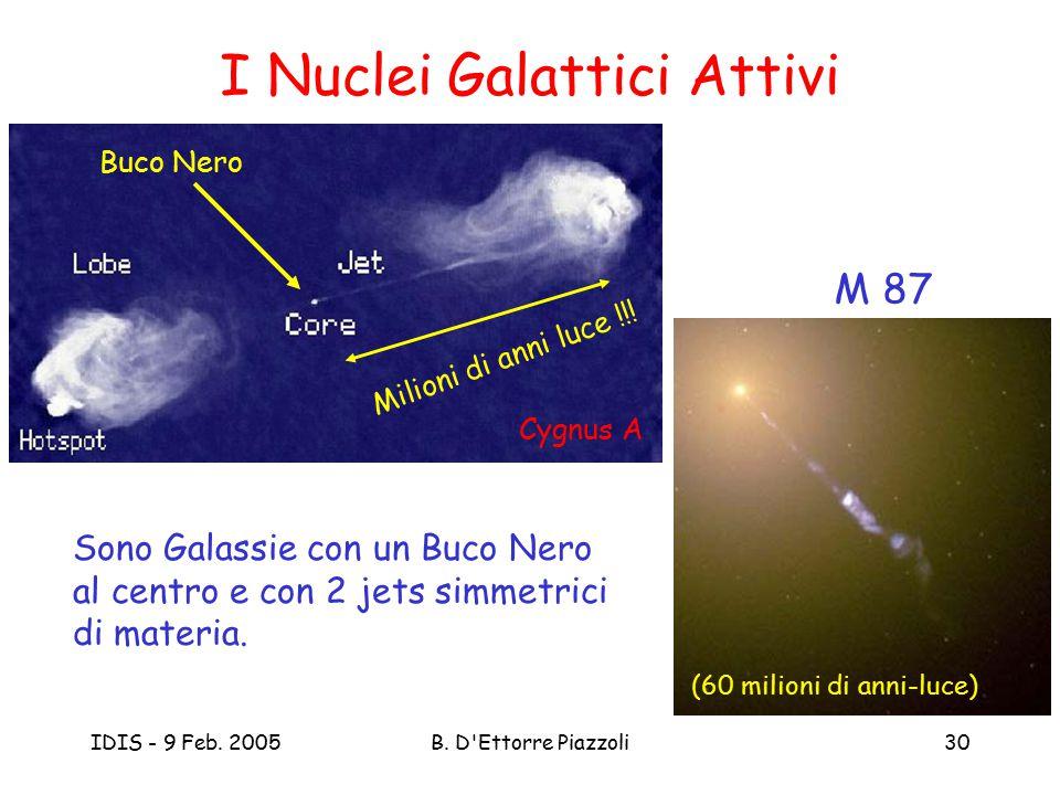 IDIS - 9 Feb. 2005B. D'Ettorre Piazzoli30 I Nuclei Galattici Attivi Milioni di anni luce !!! Buco Nero Cygnus A M 87 (60 milioni di anni-luce) Sono Ga