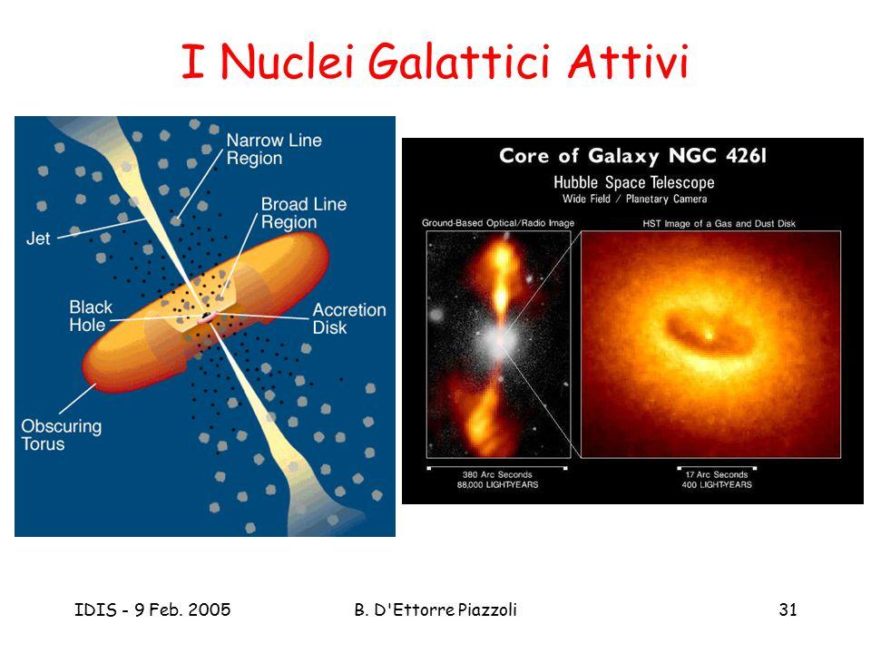 IDIS - 9 Feb. 2005B. D'Ettorre Piazzoli31 I Nuclei Galattici Attivi
