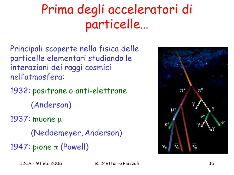 IDIS - 9 Feb. 2005B. D'Ettorre Piazzoli35 Prima degli acceleratori di particelle… Principali scoperte nella fisica delle particelle elementari studian