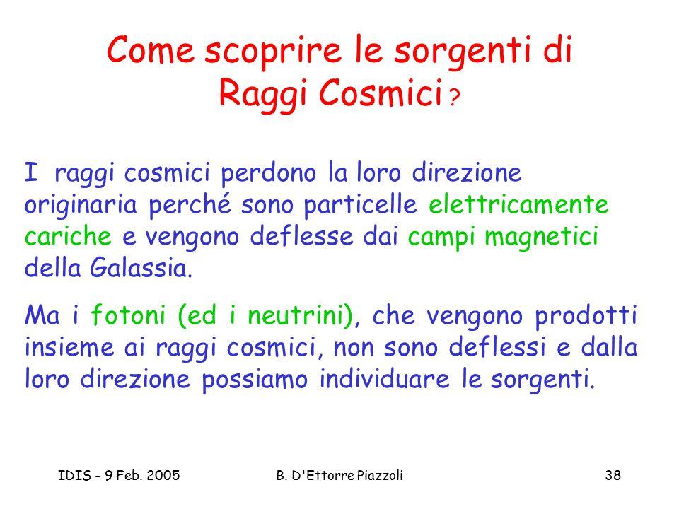 IDIS - 9 Feb. 2005B. D'Ettorre Piazzoli38 Come scoprire le sorgenti di Raggi Cosmici ? I raggi cosmici perdono la loro direzione originaria perché son
