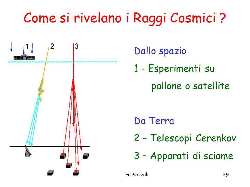 IDIS - 9 Feb. 2005B. D'Ettorre Piazzoli39 Come si rivelano i Raggi Cosmici ? Dallo spazio 1 - Esperimenti su pallone o satellite Da Terra 2 – Telescop