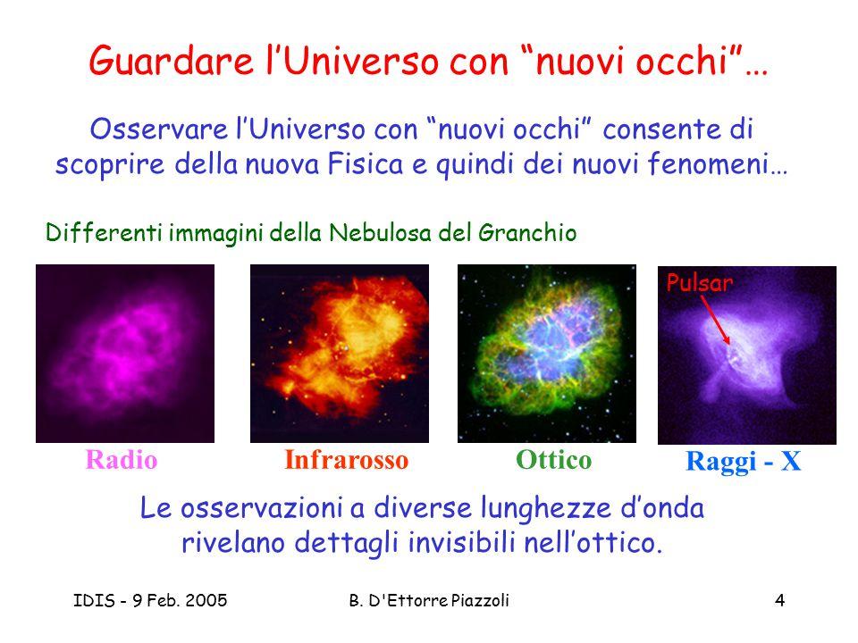 """IDIS - 9 Feb. 2005B. D'Ettorre Piazzoli4 Guardare l'Universo con """"nuovi occhi""""… RadioInfrarossoOttico Osservare l'Universo con """"nuovi occhi"""" consente"""