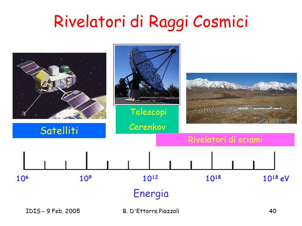 IDIS - 9 Feb. 2005B. D'Ettorre Piazzoli40 Rivelatori di Raggi Cosmici 10 6 10 9 10 12 10 15 10 18 eV Energia Satelliti Telescopi Cerenkov Rivelatori d
