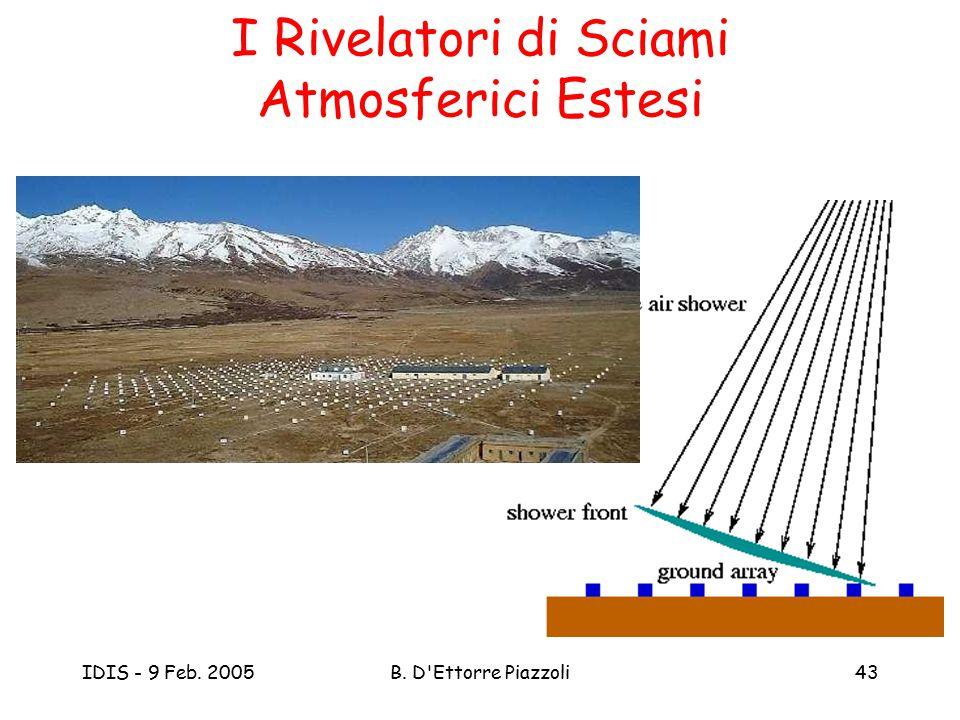 IDIS - 9 Feb. 2005B. D'Ettorre Piazzoli43 I Rivelatori di Sciami Atmosferici Estesi