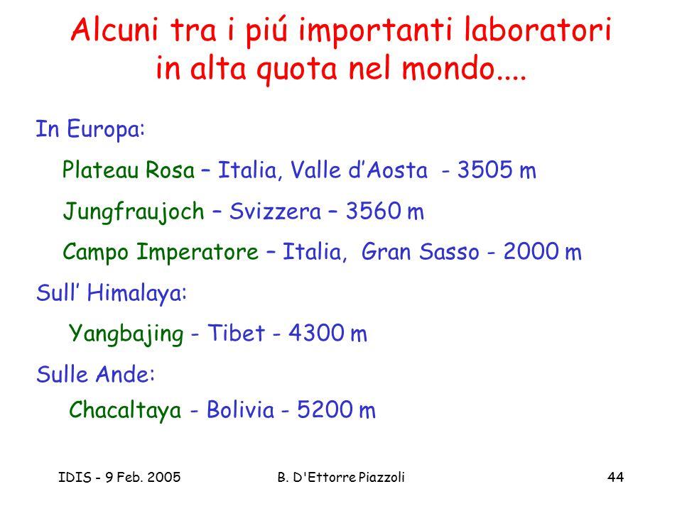 IDIS - 9 Feb. 2005B. D'Ettorre Piazzoli44 Alcuni tra i piú importanti laboratori in alta quota nel mondo.... In Europa: Plateau Rosa – Italia, Valle d