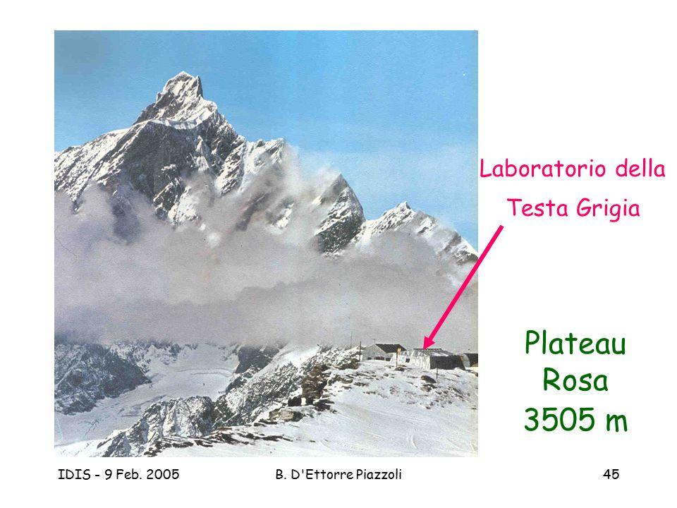 IDIS - 9 Feb. 2005B. D'Ettorre Piazzoli45 Laboratorio della Testa Grigia Plateau Rosa 3505 m