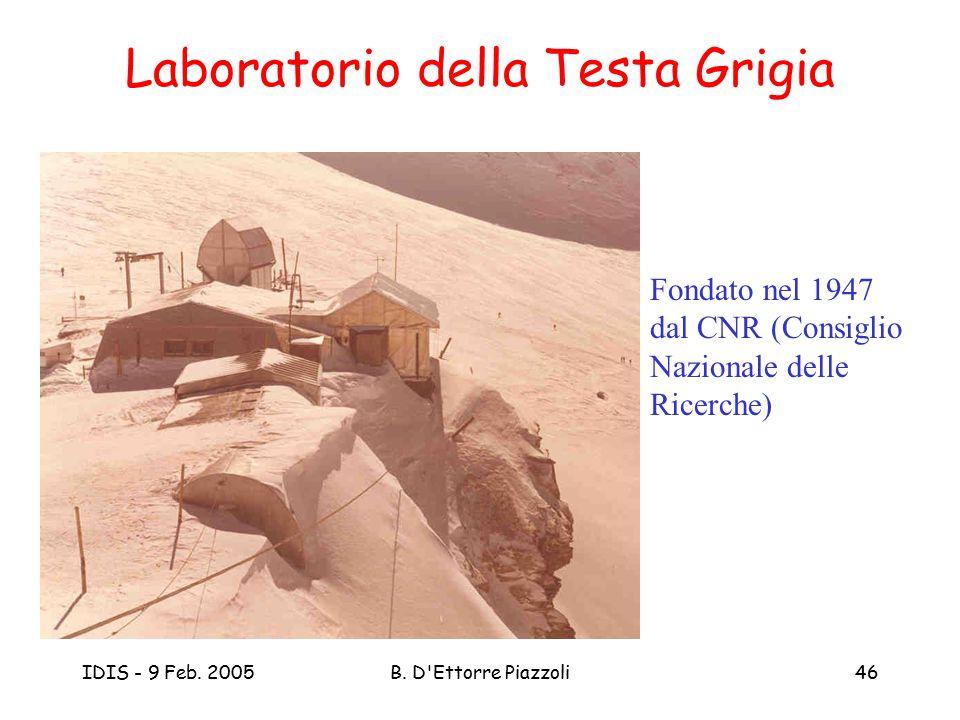 IDIS - 9 Feb. 2005B. D'Ettorre Piazzoli46 Laboratorio della Testa Grigia Fondato nel 1947 dal CNR (Consiglio Nazionale delle Ricerche)