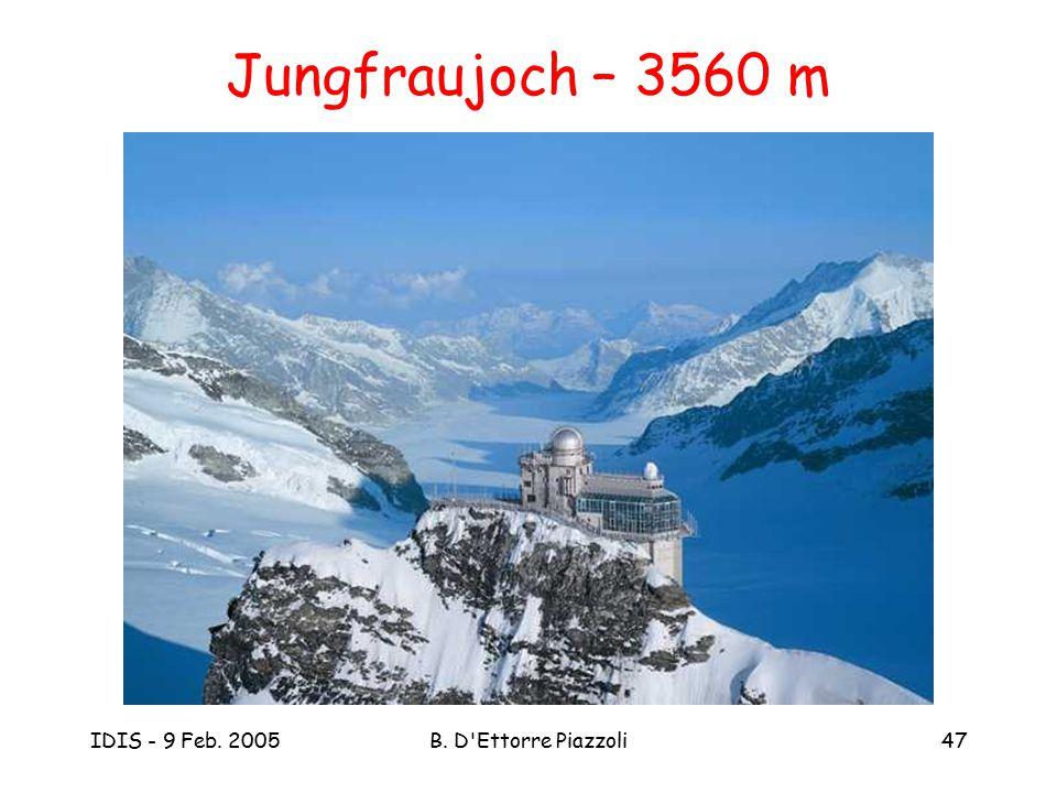 IDIS - 9 Feb. 2005B. D'Ettorre Piazzoli47 Jungfraujoch – 3560 m