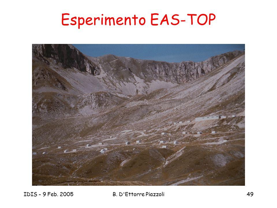 IDIS - 9 Feb. 2005B. D'Ettorre Piazzoli49 Esperimento EAS-TOP