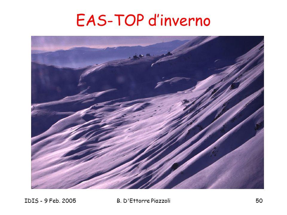 IDIS - 9 Feb. 2005B. D'Ettorre Piazzoli50 EAS-TOP d'inverno
