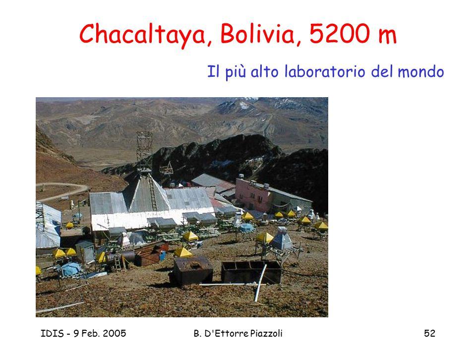 IDIS - 9 Feb. 2005B. D'Ettorre Piazzoli52 Chacaltaya, Bolivia, 5200 m Il più alto laboratorio del mondo