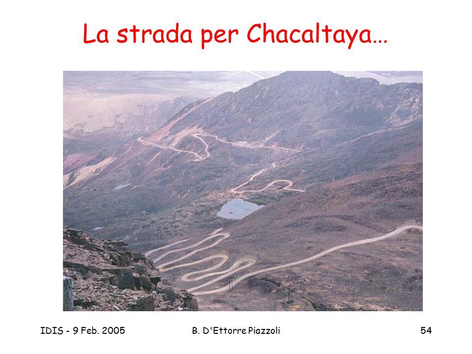 IDIS - 9 Feb. 2005B. D'Ettorre Piazzoli54 La strada per Chacaltaya…
