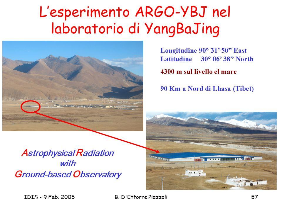 "IDIS - 9 Feb. 2005B. D'Ettorre Piazzoli57 L'esperimento ARGO-YBJ nel laboratorio di YangBaJing Longitudine 90° 31' 50"" East Latitudine 30° 06' 38"" Nor"