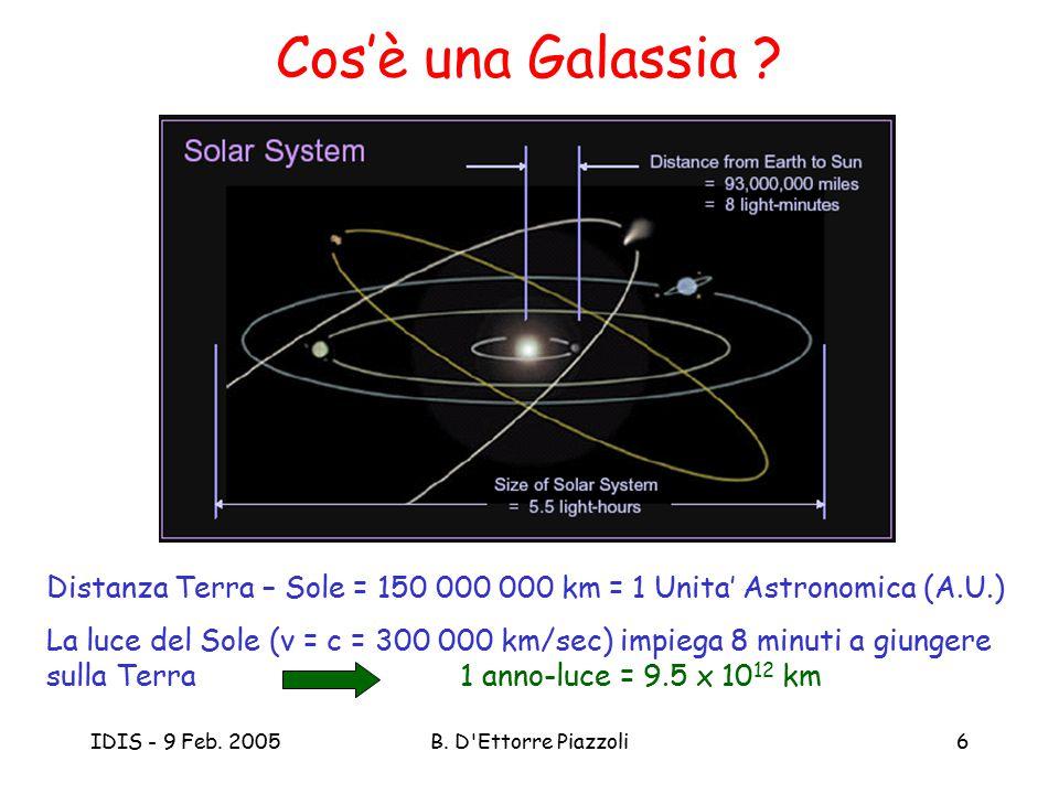 IDIS - 9 Feb. 2005B. D'Ettorre Piazzoli6 Cos'è una Galassia ? Distanza Terra – Sole = 150 000 000 km = 1 Unita' Astronomica (A.U.) La luce del Sole (v