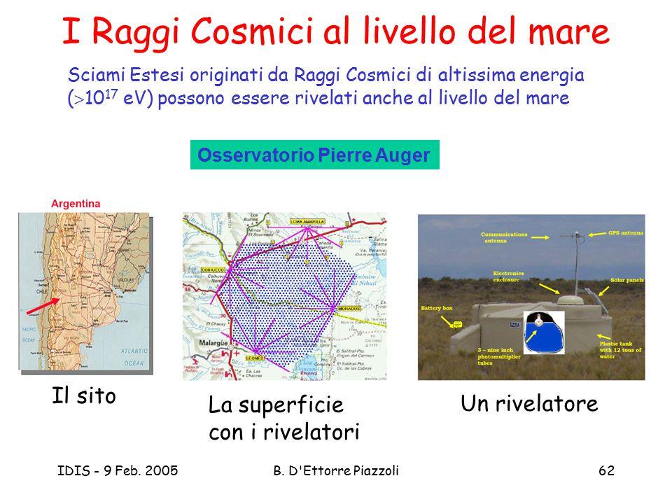 IDIS - 9 Feb. 2005B. D'Ettorre Piazzoli62 I Raggi Cosmici al livello del mare Sciami Estesi originati da Raggi Cosmici di altissima energia (  10 17