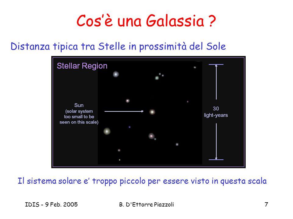 IDIS - 9 Feb. 2005B. D'Ettorre Piazzoli7 Cos'è una Galassia ? Il sistema solare e' troppo piccolo per essere visto in questa scala Distanza tipica tra