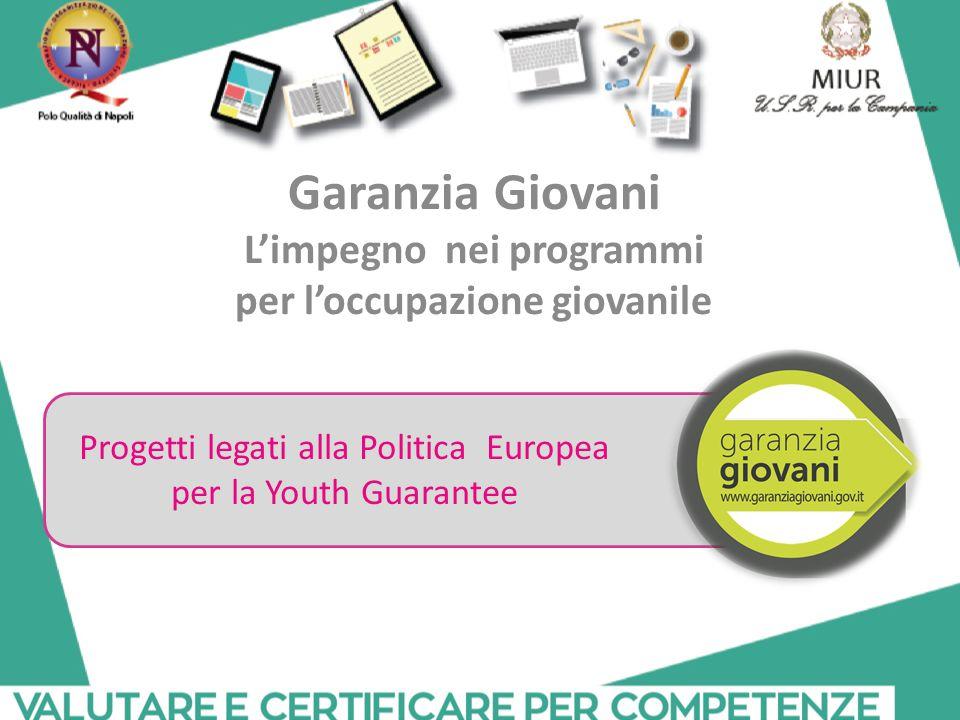 Garanzia Giovani L'impegno nei programmi per l'occupazione giovanile Progetti legati alla Politica Europea per la Youth Guarantee