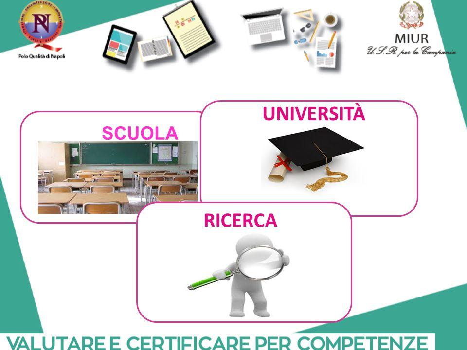 Formare, Orientare, lavorare Formazione del personale della scuola Competenze & lavoro Alternanza scuola-lavoro