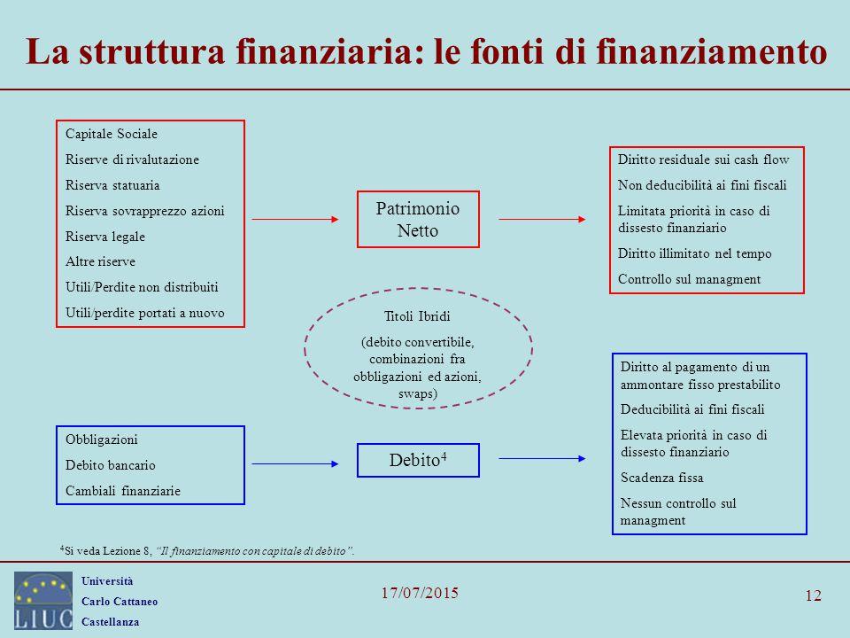 Università Carlo Cattaneo Castellanza 17/07/2015 12 La struttura finanziaria: le fonti di finanziamento Capitale Sociale Riserve di rivalutazione Rise