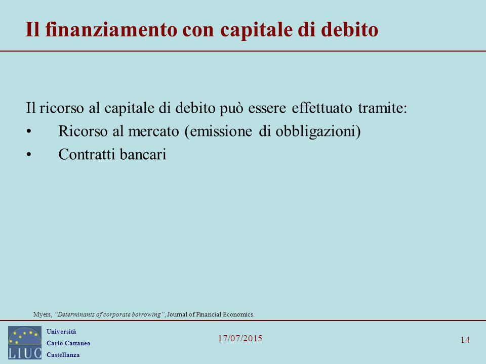 Università Carlo Cattaneo Castellanza 17/07/2015 14 Il finanziamento con capitale di debito Il ricorso al capitale di debito può essere effettuato tra