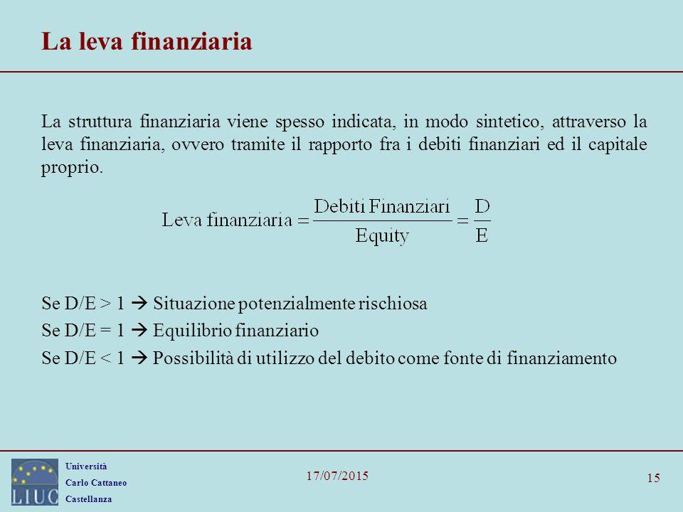 Università Carlo Cattaneo Castellanza 17/07/2015 15 La leva finanziaria La struttura finanziaria viene spesso indicata, in modo sintetico, attraverso