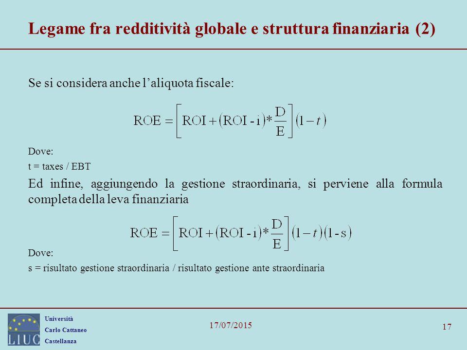 Università Carlo Cattaneo Castellanza 17/07/2015 17 Legame fra redditività globale e struttura finanziaria (2) Se si considera anche l'aliquota fiscal