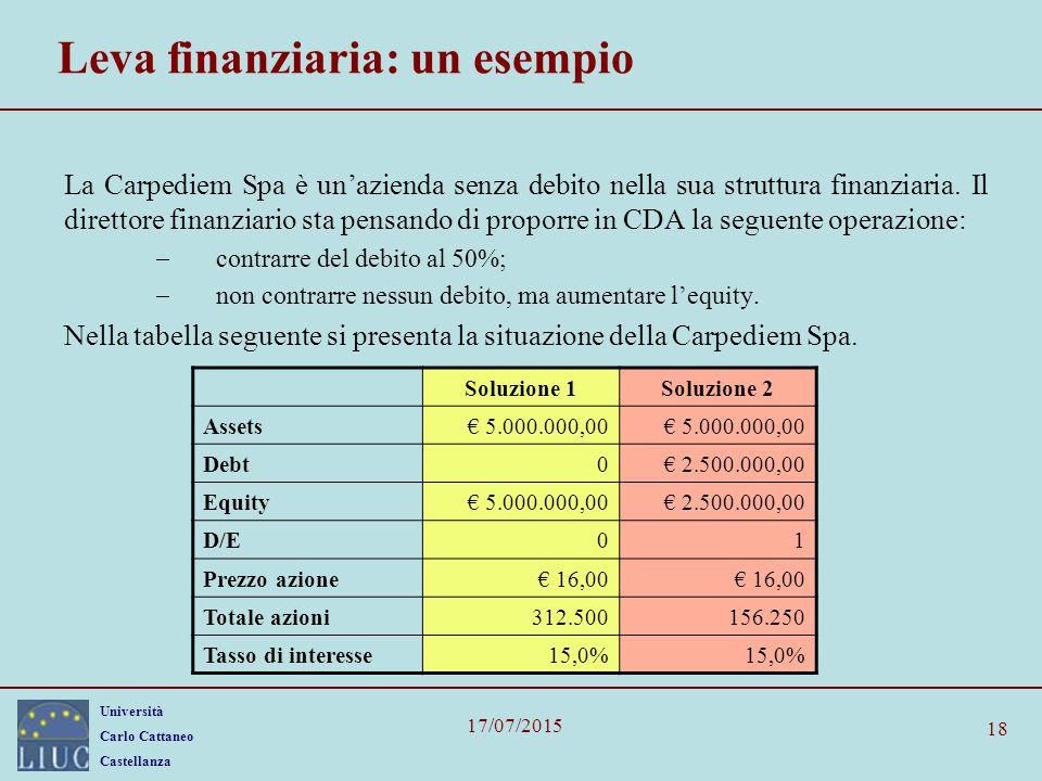 Università Carlo Cattaneo Castellanza 17/07/2015 18 Leva finanziaria: un esempio La Carpediem Spa è un'azienda senza debito nella sua struttura finanz