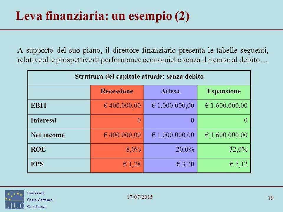 Università Carlo Cattaneo Castellanza 17/07/2015 19 Leva finanziaria: un esempio (2) A supporto del suo piano, il direttore finanziario presenta le ta