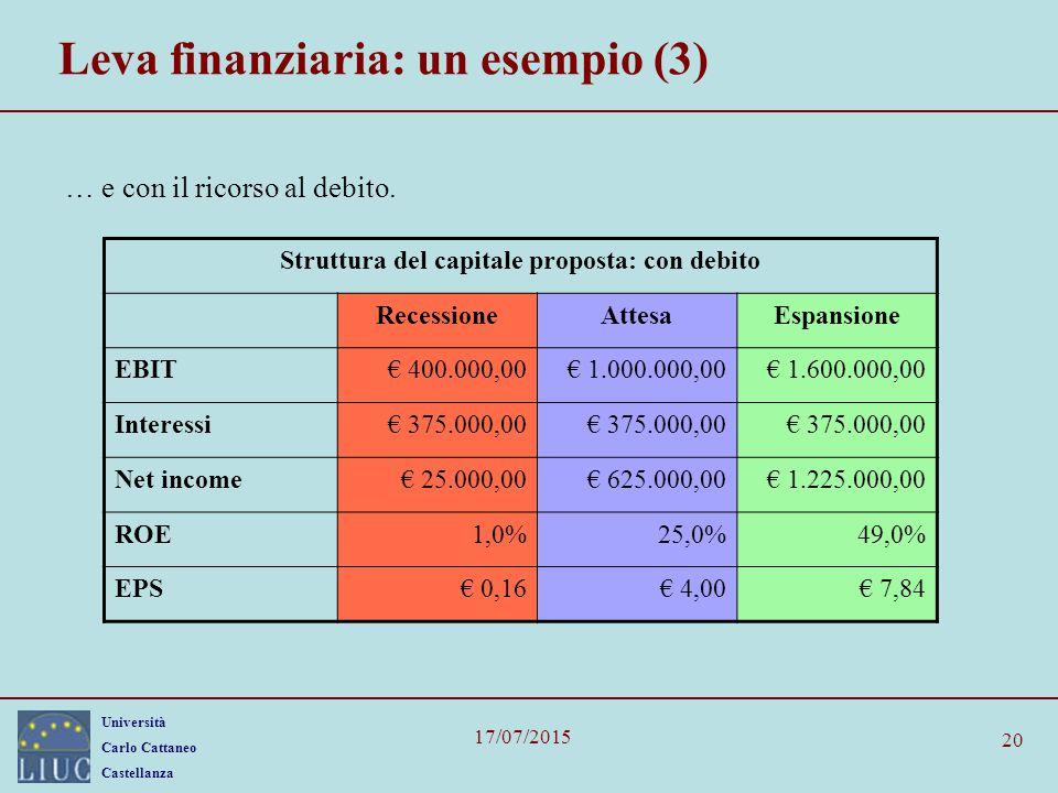 Università Carlo Cattaneo Castellanza 17/07/2015 20 Leva finanziaria: un esempio (3) … e con il ricorso al debito. Struttura del capitale proposta: co