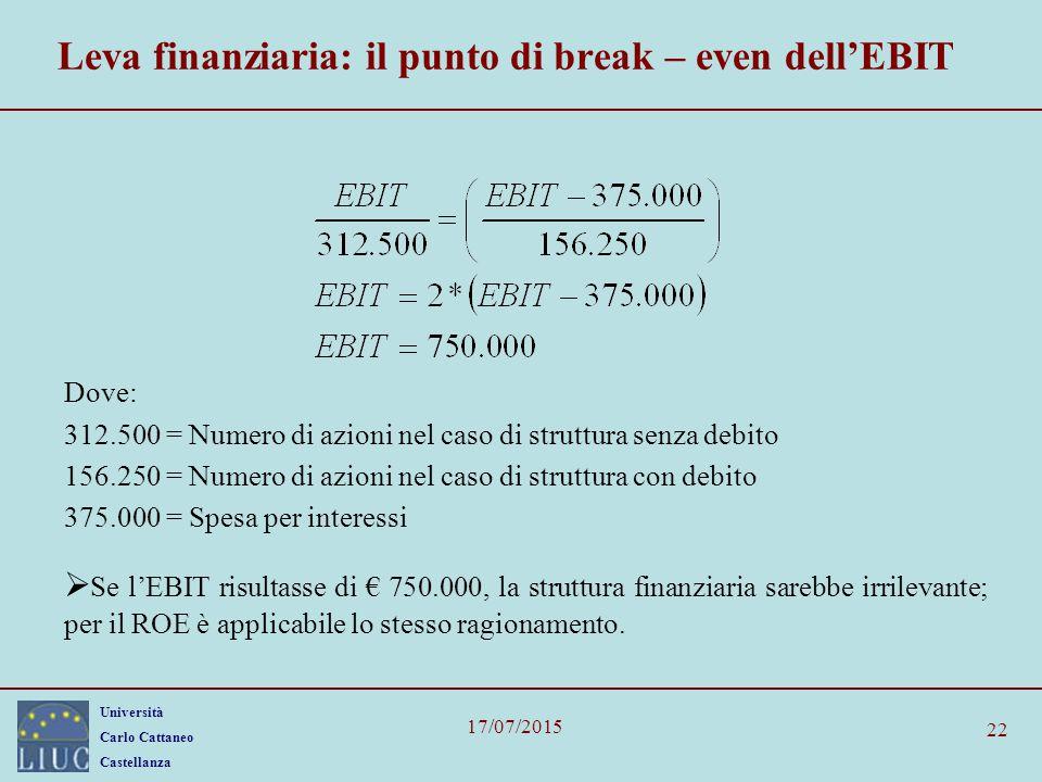 Università Carlo Cattaneo Castellanza 17/07/2015 22 Leva finanziaria: il punto di break – even dell'EBIT Dove: 312.500 = Numero di azioni nel caso di
