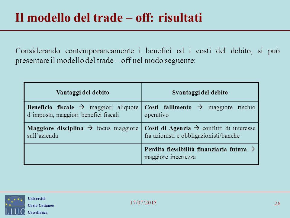Università Carlo Cattaneo Castellanza 17/07/2015 26 Il modello del trade – off: risultati Considerando contemporaneamente i benefici ed i costi del de