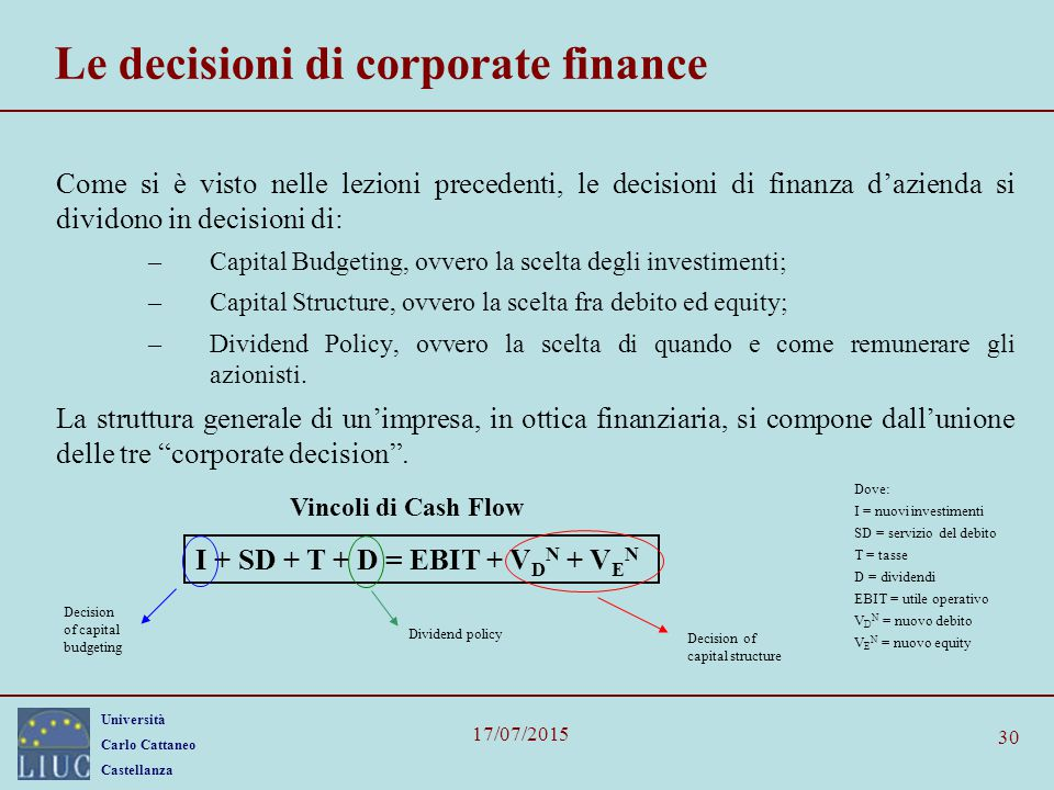Università Carlo Cattaneo Castellanza 17/07/2015 30 Le decisioni di corporate finance Come si è visto nelle lezioni precedenti, le decisioni di finanz