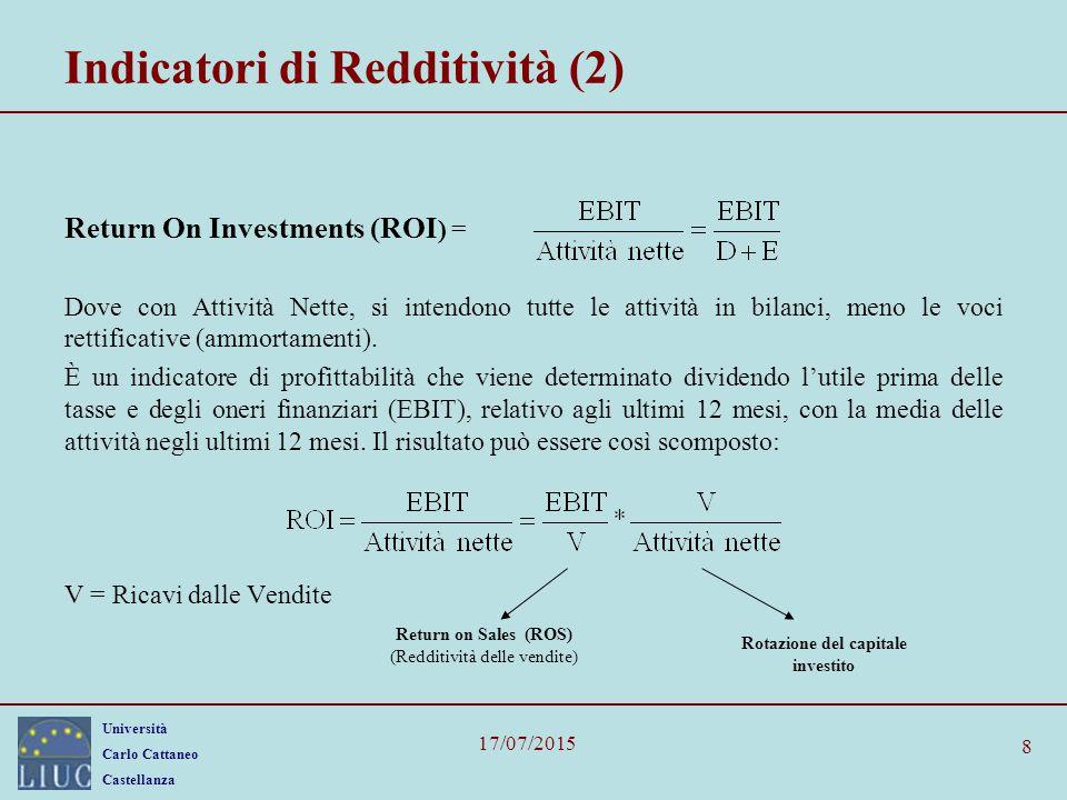Università Carlo Cattaneo Castellanza 17/07/2015 19 Leva finanziaria: un esempio (2) A supporto del suo piano, il direttore finanziario presenta le tabelle seguenti, relative alle prospettive di performance economiche senza il ricorso al debito… Struttura del capitale attuale: senza debito RecessioneAttesaEspansione EBIT € 400.000,00 € 1.000.000,00 € 1.600.000,00 Interessi000 Net income € 400.000,00 € 1.000.000,00 € 1.600.000,00 ROE8,0%20,0%32,0% EPS € 1,28 € 3,20 € 5,12
