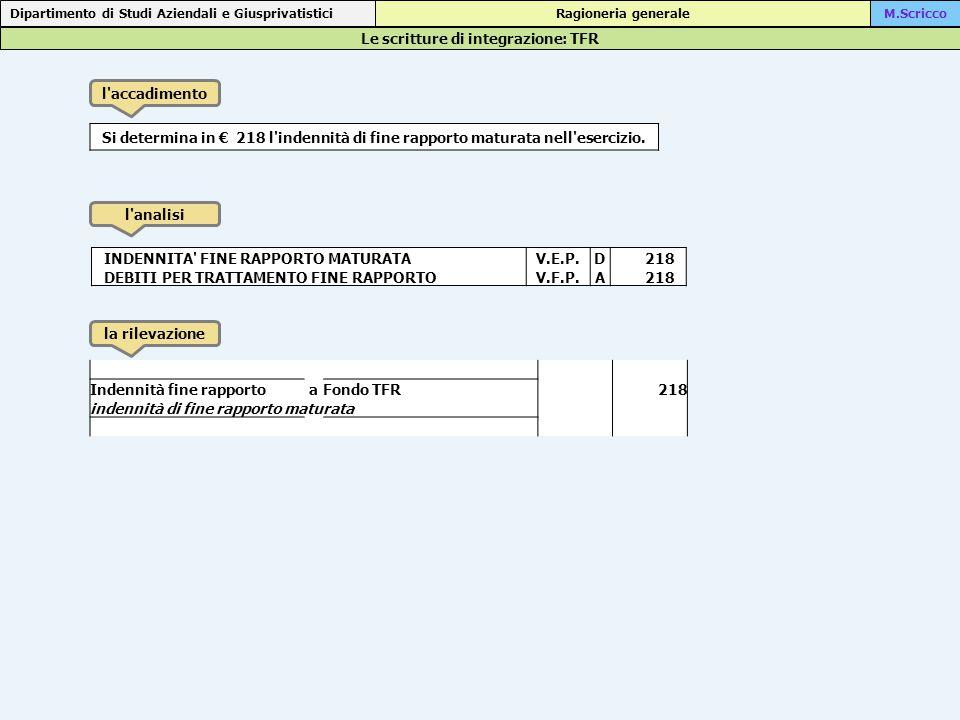 Le scritture di integrazione: TFR Dipartimento di Studi Aziendali e Giusprivatistici Ragioneria generaleM.Scricco l accadimento l analisi la rilevazione Si determina in € 218 l indennità di fine rapporto maturata nell esercizio.