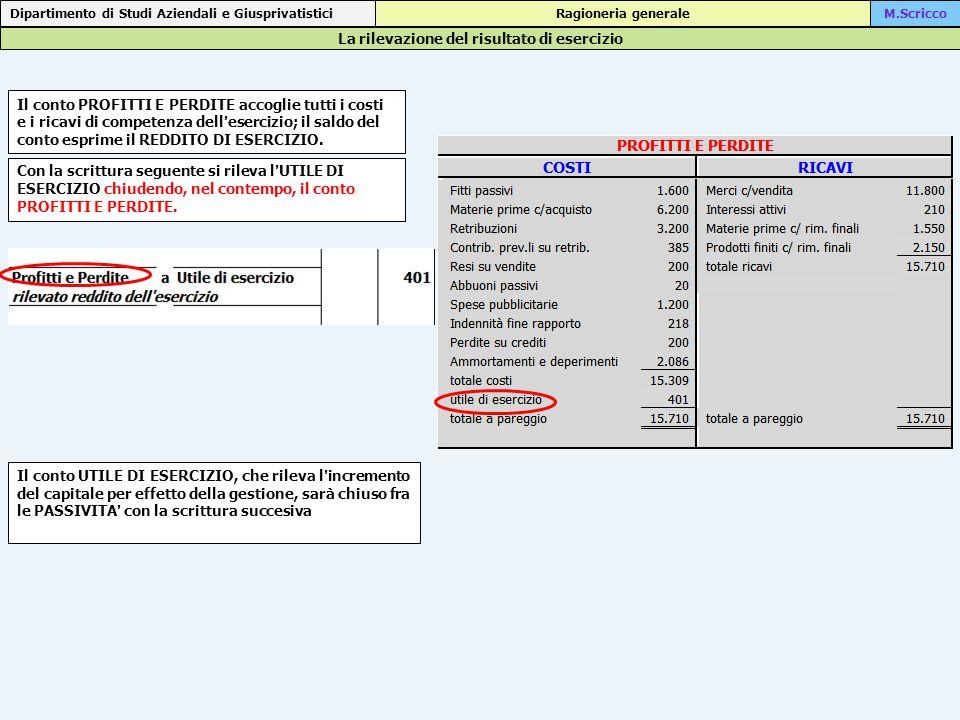 La rilevazione del risultato di esercizio Dipartimento di Studi Aziendali e Giusprivatistici Ragioneria generaleM.Scricco Il conto PROFITTI E PERDITE