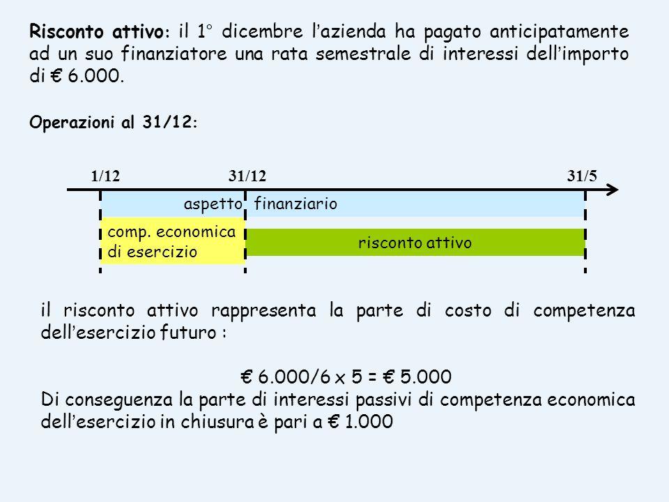 Risconto attivo : il 1° dicembre l'azienda ha pagato anticipatamente ad un suo finanziatore una rata semestrale di interessi dell'importo di € 6.000.