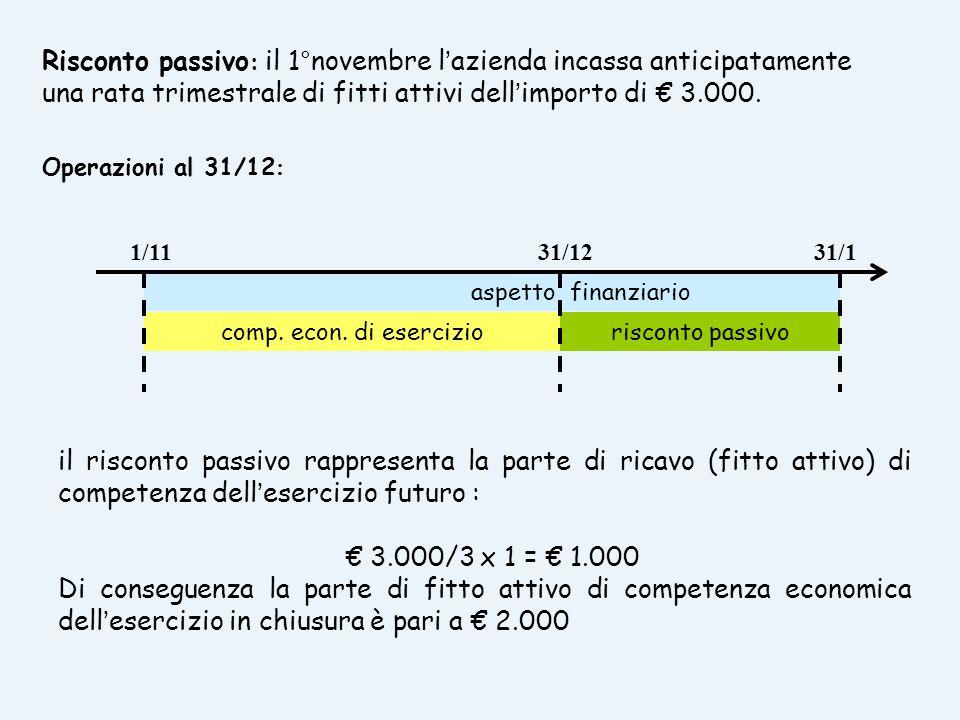 Risconto passivo : il 1°novembre l'azienda incassa anticipatamente una rata trimestrale di fitti attivi dell'importo di € 3.000. aspetto finanziario c
