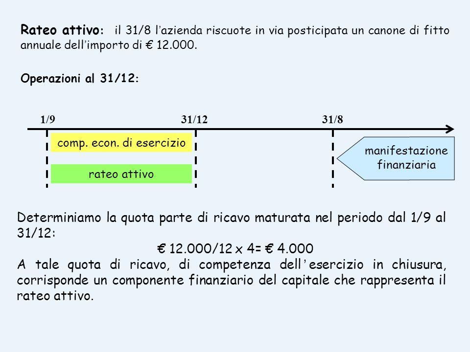 Rateo attivo :il 31/8 l'azienda riscuote in via posticipata un canone di fitto annuale dell'importo di € 12.000. Operazioni al 31/12 : 1/931/1231/8 co