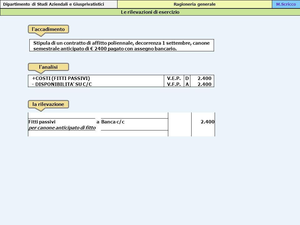 Le rilevazioni di esercizio Dipartimento di Studi Aziendali e Giusprivatistici Ragioneria generaleM.Scricco l accadimento l analisi la rilevazione Stipula di un contratto di affitto poliennale, decorrenza 1 settembre, canone semestrale anticipato di € 2400 pagato con assegno bancario.