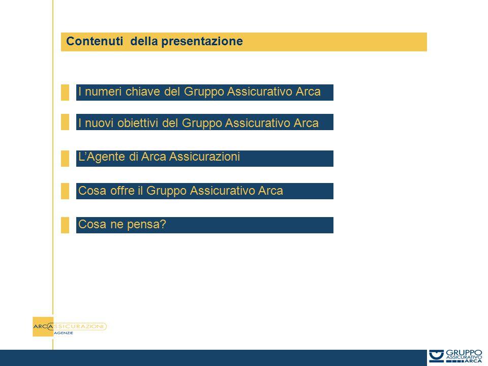 Contenuti della presentazione I numeri chiave del Gruppo Assicurativo Arca I nuovi obiettivi del Gruppo Assicurativo Arca L'Agente di Arca Assicurazio