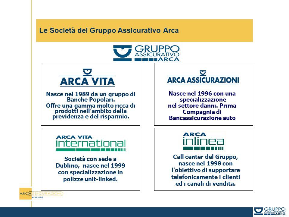 Le Società del Gruppo Assicurativo Arca Nasce nel 1996 con una specializzazione nel settore danni. Prima Compagnia di Bancassicurazione auto Nasce nel