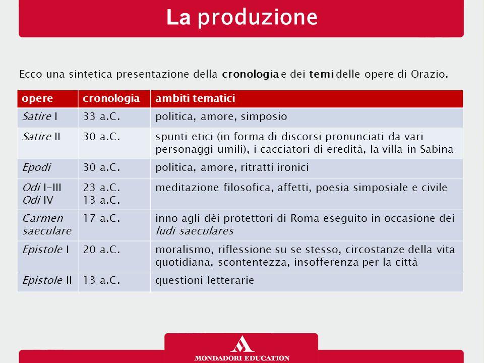 La produzione Ecco una sintetica presentazione della cronologia e dei temi delle opere di Orazio. operecronologiaambiti tematici Satire I33 a.C.politi