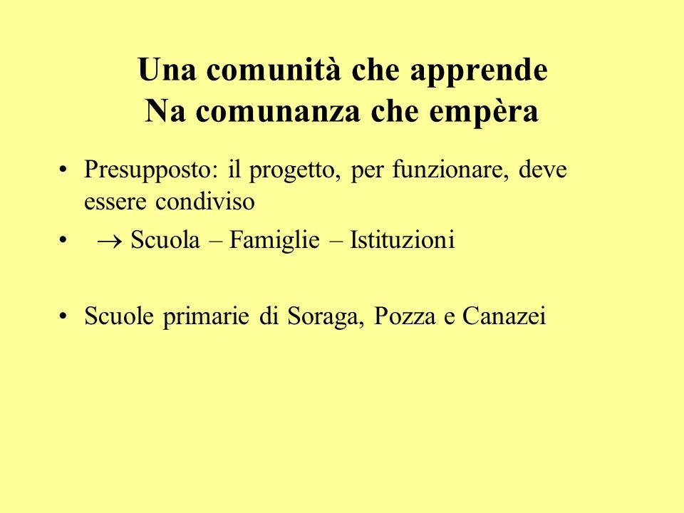 Una comunità che apprende Na comunanza che empèra Presupposto: il progetto, per funzionare, deve essere condiviso  Scuola – Famiglie – Istituzioni Scuole primarie di Soraga, Pozza e Canazei