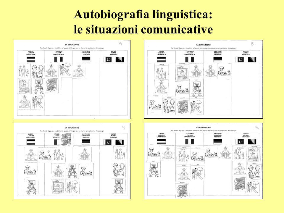 Autobiografia linguistica: le situazioni comunicative