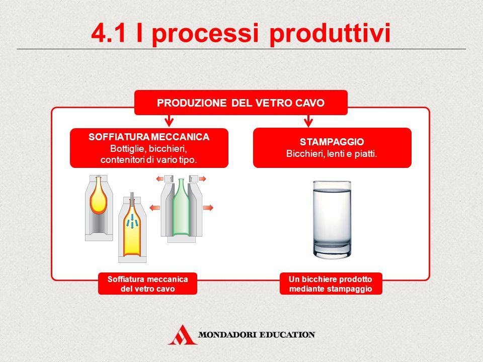 4. I processi produttivi LAVORAZIONE INDUSTRIALE PRODUZIONE DELLE LASTRE DI VETRO