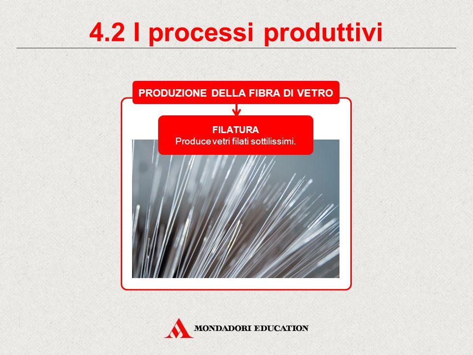 4.1 I processi produttivi STAMPAGGIO Bicchieri, lenti e piatti.