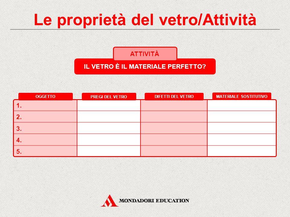 Le proprietà del vetro/Attività IL VETRO È IL MATERIALE PERFETTO.