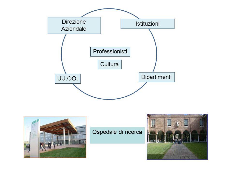 Professionisti UU.OO. Dipartimenti Direzione Aziendale Istituzioni Cultura Ospedale di ricerca