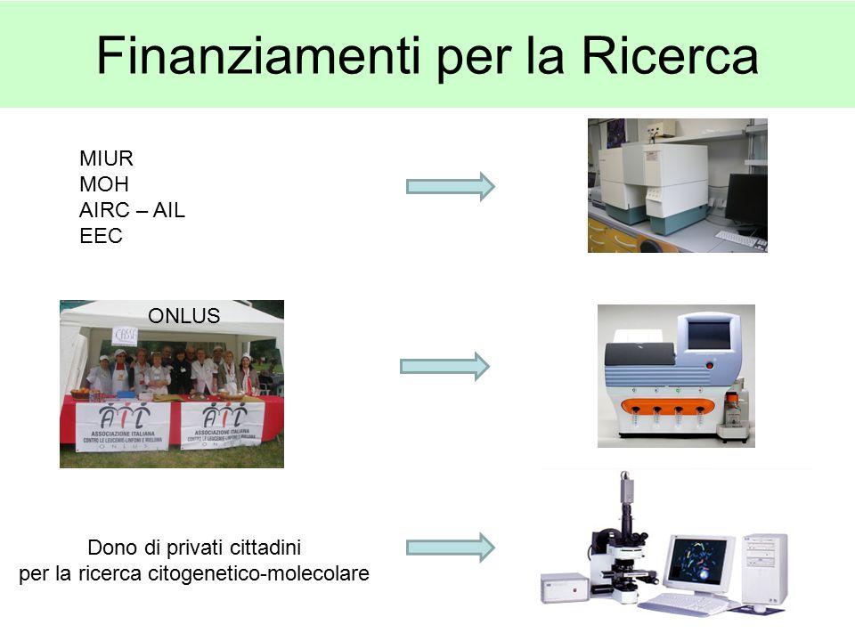 Finanziamenti per la Ricerca Dono di privati cittadini per la ricerca citogenetico-molecolare ONLUS MIUR MOH AIRC – AIL EEC